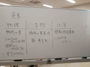 HACCPセミナー基礎編